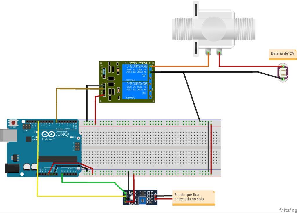 Montagem com sensor de solo e válvula solenóide