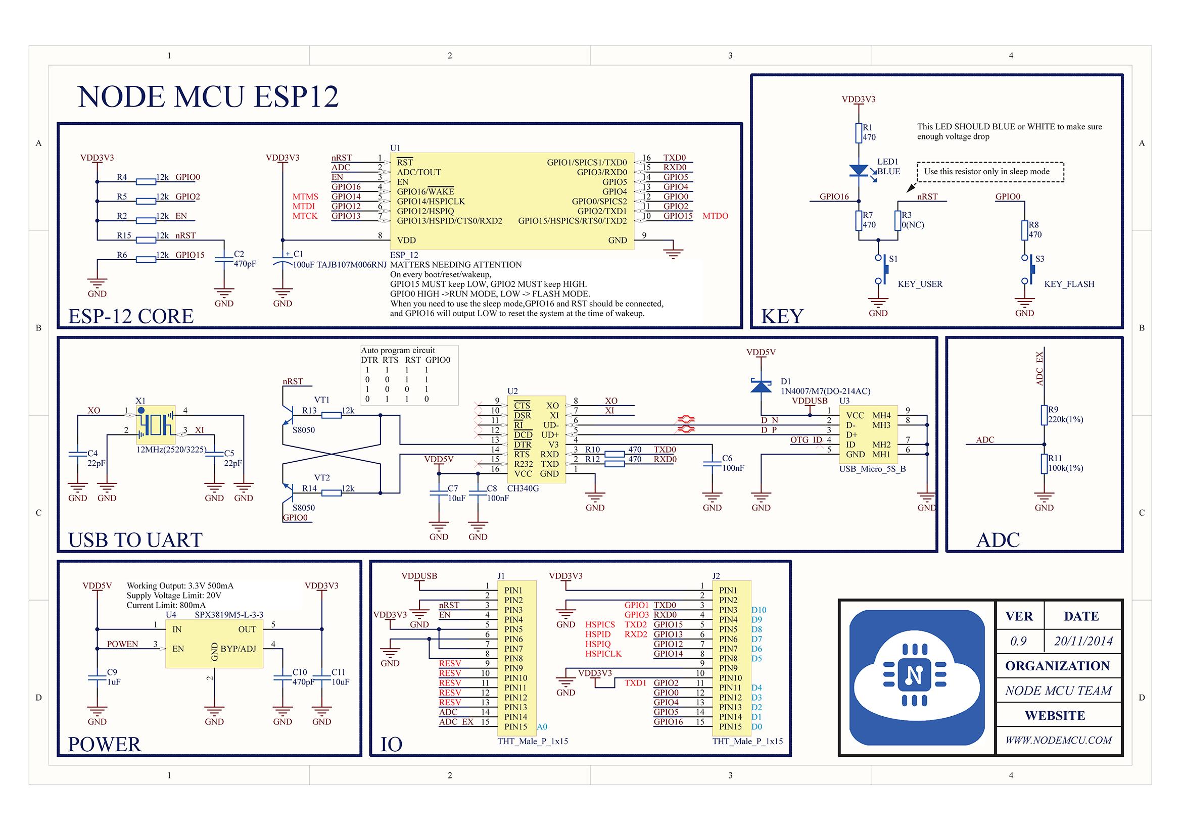 Diagrama eletrônico da placa NodeMCU ESP-12