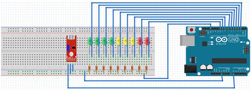 Diagrama do Projeto - Avançado