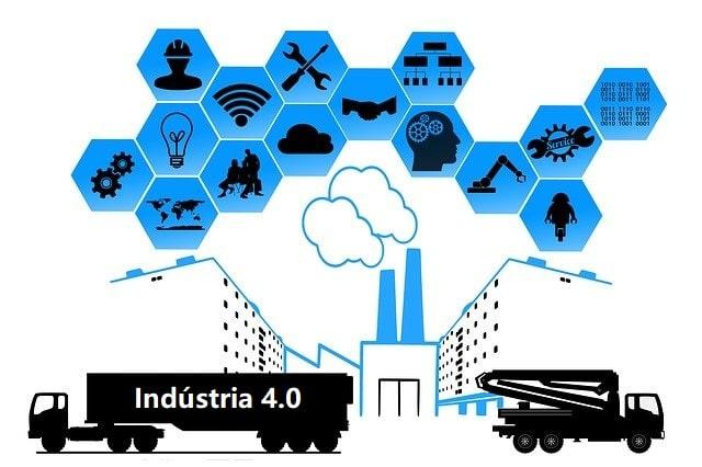 Imagem ilustrativa da Indústria 4.0