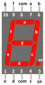 Blog-Eletrogate-PCF8574-Display-7-Segmentos
