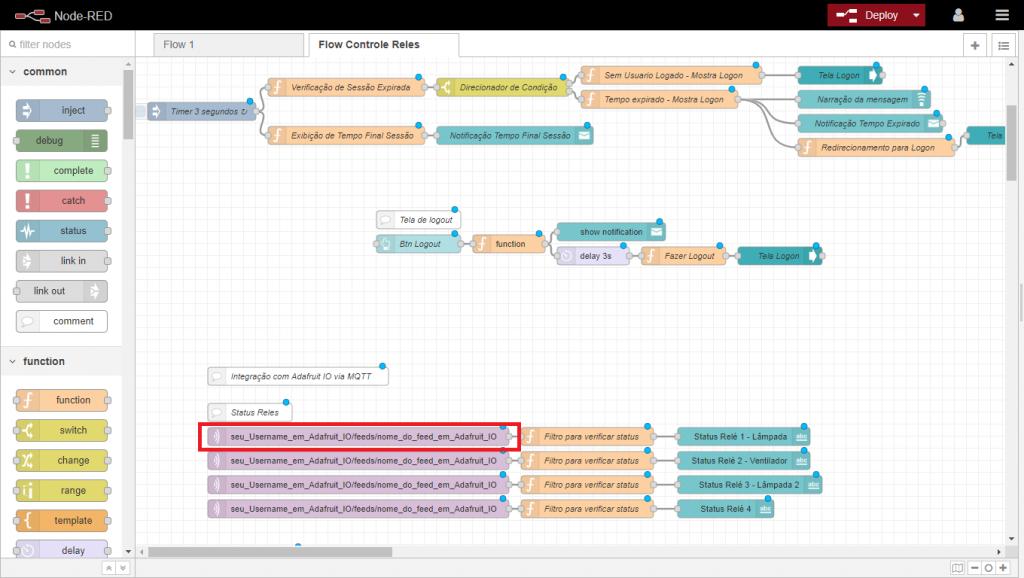 Plataforma explicada passo a passo
