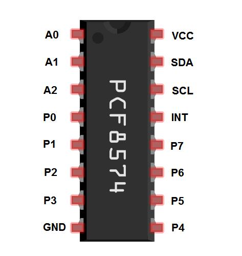 Pinagem PCF8574
