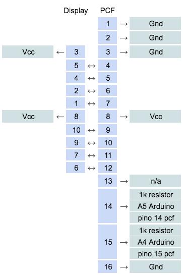 Blog-Eletrogate-PCF8574-Ligacao-Pinos