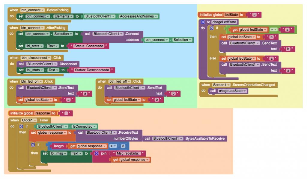 Blog-Eletrogate-Arduino-AppInventor-Criando-Codigo-3